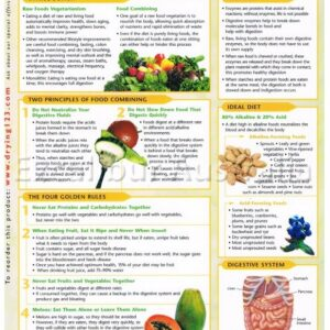 Food Combining Information Chart